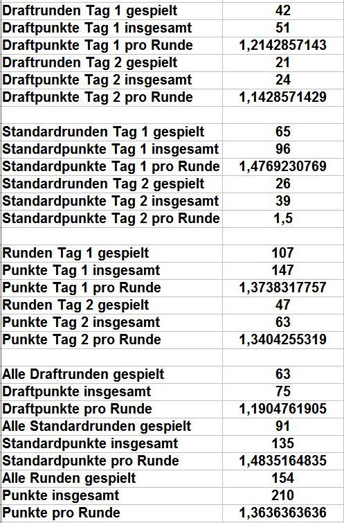 Stats2JPG